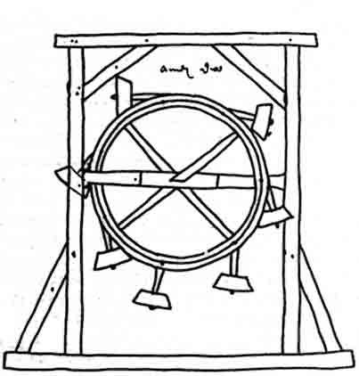 """primum. mobile. perpetuum.  Поэтому все первые.  Как выглядели первые проекты  """"вечного двигателя """", можно судить по..."""