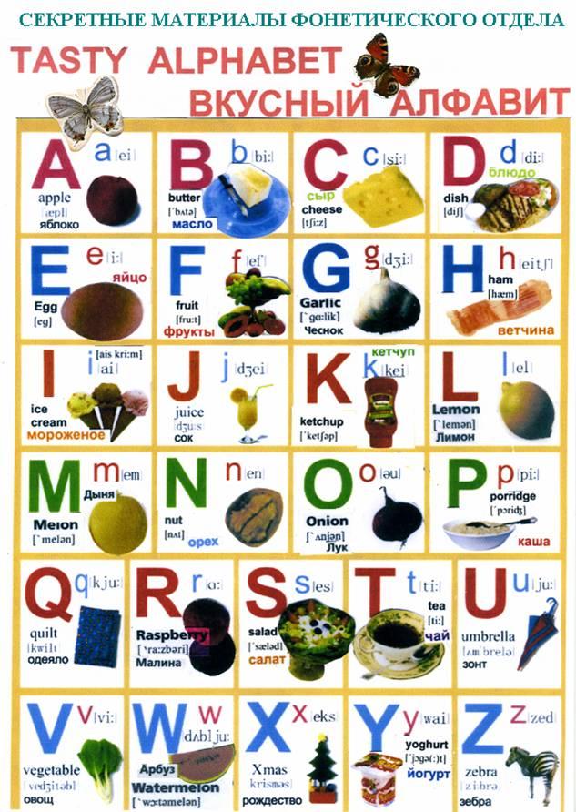 Презентация на тему витамины - Диета для каждого