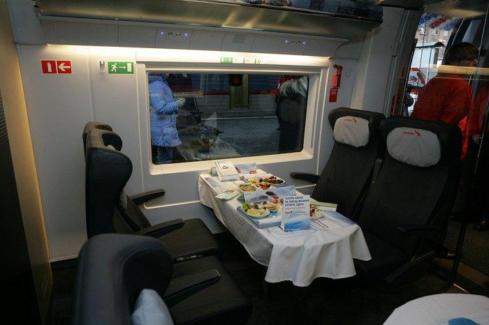 Пример прямых рейсов в сочи