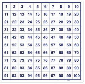 Free coloring pages of french numbers 1-100
