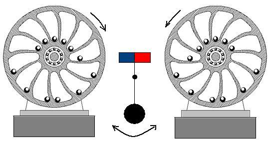 Вечный гравитационный двигатель с двумя колесами и. Каждое из колес, водящих в данный гравитационный двигатель...