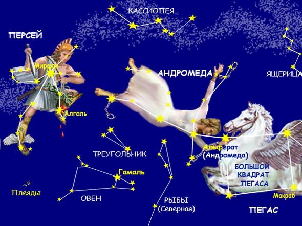 Как сделать созвездие лебедь
