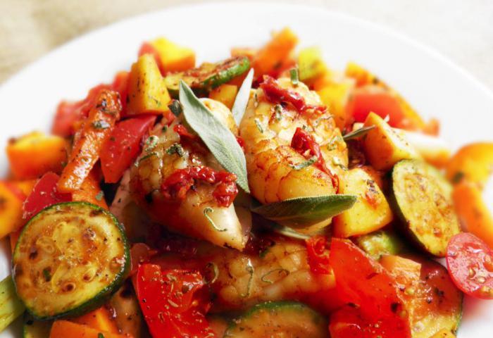 Овощное рагу с картофелем и мясом рецепт с пошагово