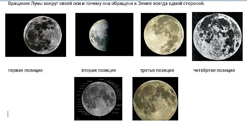 Луна вращается вокруг своей оси схема