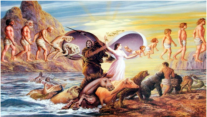 understanding the concept of reincarnation Part a: reincarnation in world religions reincarnation in hinduism immortality in the vedic hymns and the brahmanas reincarnation in the upanishads.