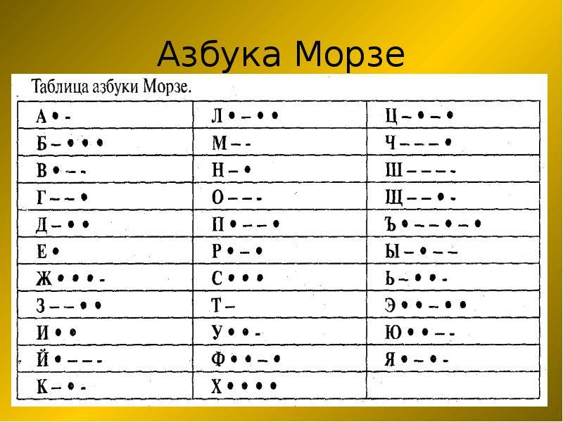 Коллег новым, картинки с азбукой морзе