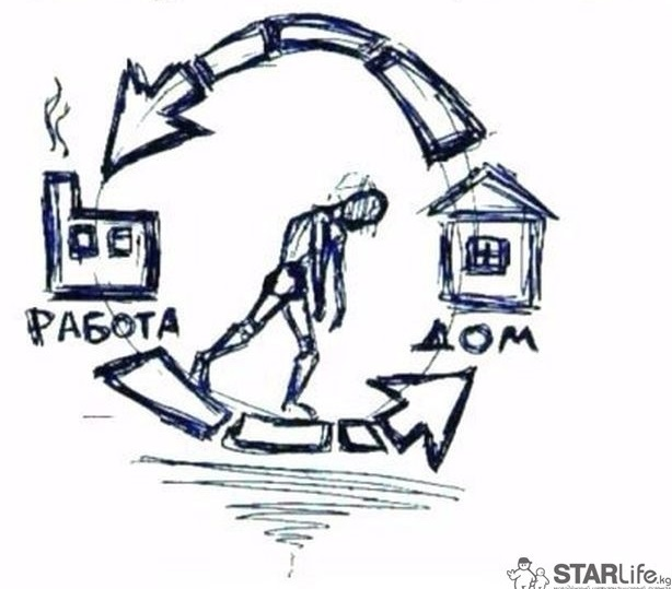 Работа - дом, работа - дом, (Константин Сергеевич Галинский ...