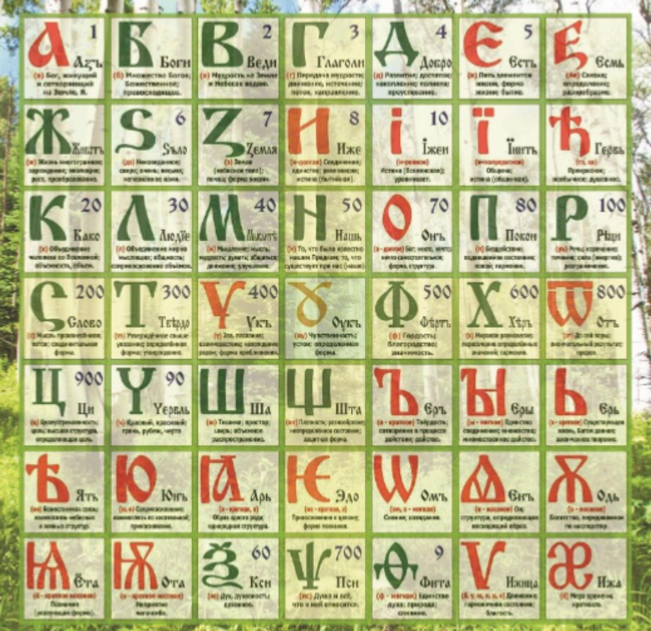 Азбука славянская картинках
